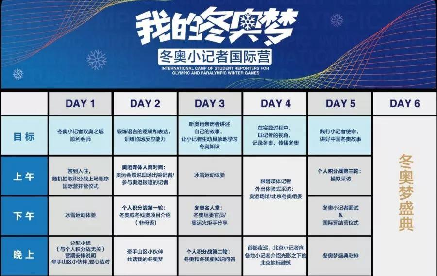 通知 | 冬奥小记者国际营入营说明_北京