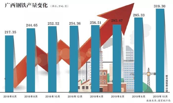 2019年钢铁公司排行_2019中国钢铁企业排名 舟山市房产信息网