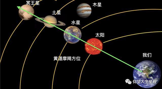 下周星动运势预测:1.6~1.12,三大霸气吉相引爆火箭运势