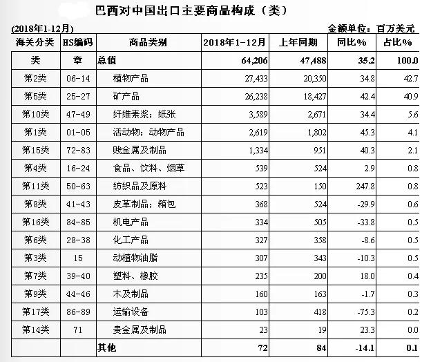 中国人均排名2019_中国人均寿命