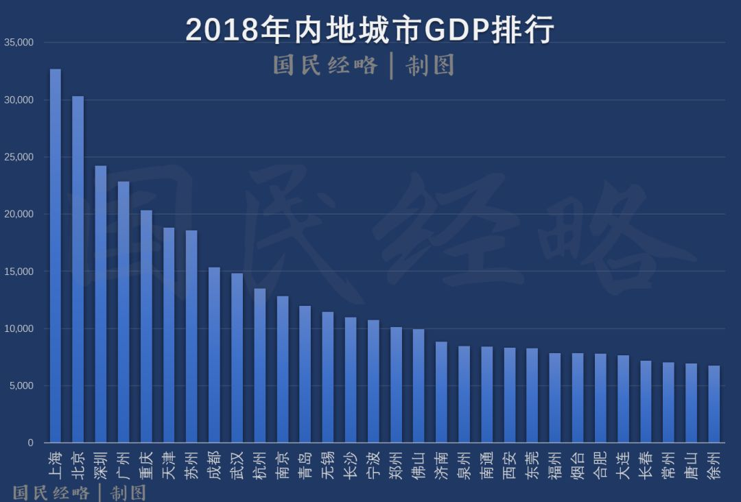 gdp降速_GDP降速与百姓何干