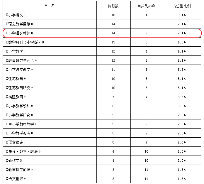 澳门新葡萄京棋牌娱乐官方网站 1