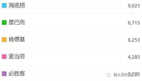 2019网络搜索排行_2019沈阳房价排行榜 沈阳房价走势 各区房价一览