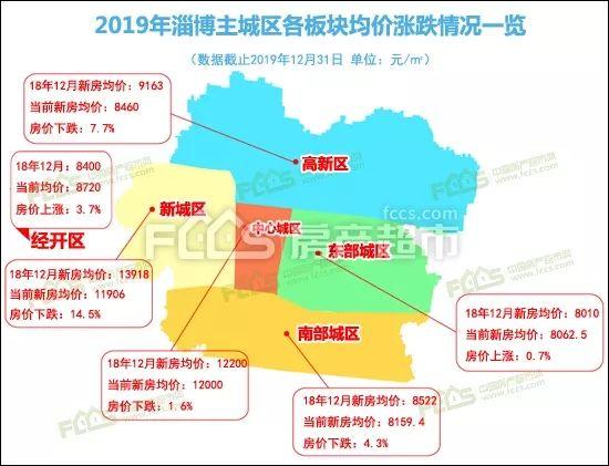 淄博高新区gdp算入张店区吗_169个国家高新区创造11万亿GDP