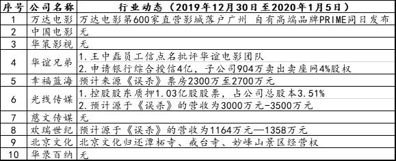 丁俊晖担任职业球员委员会主任 梁文博田鹏飞当副主任