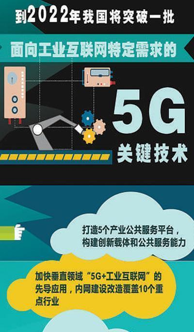 """政策解读:""""5G产业互联网""""将聚焦哪些产业"""