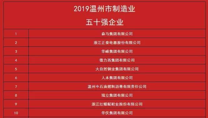 温州经济总量2018年_温州第十五中学2018年