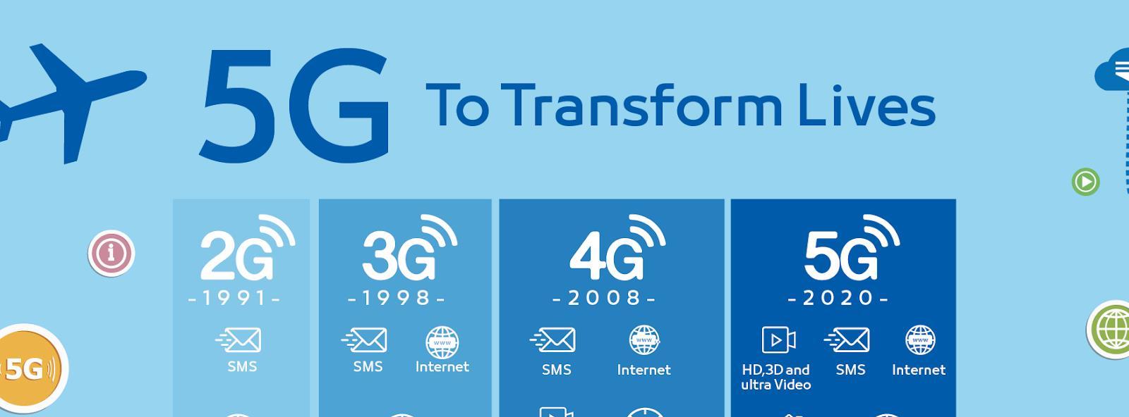 2019年是4G手机最难一年 手机厂商将押宝5G翻身