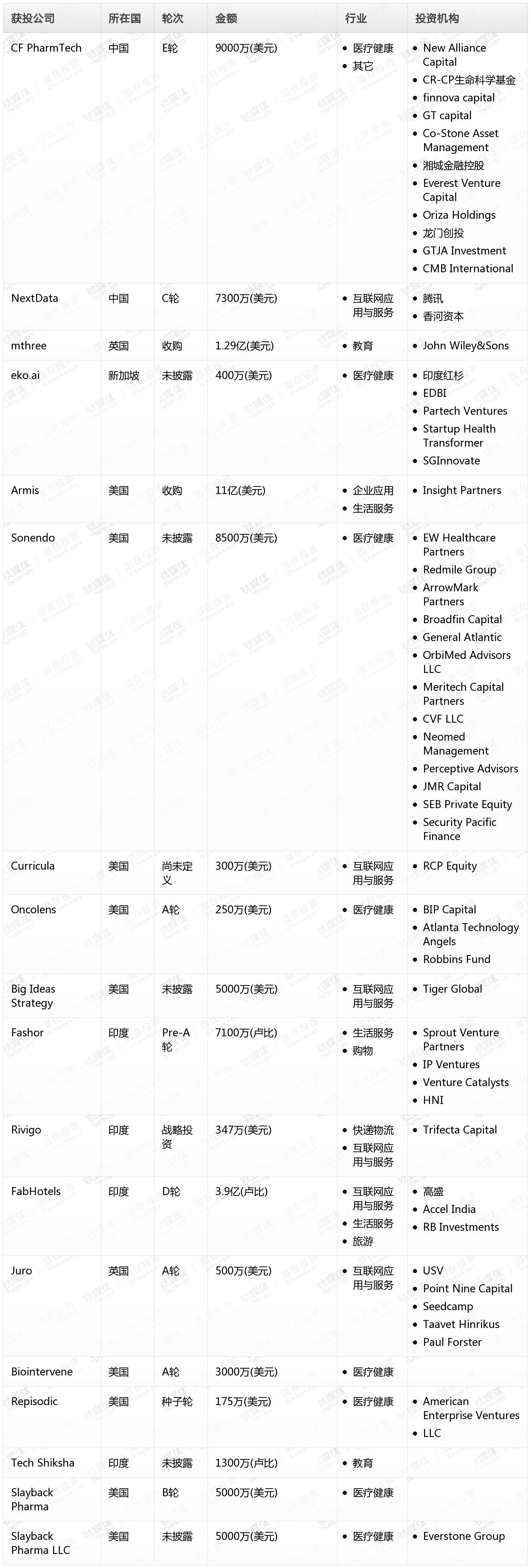 传奇香港一肖中特网站网