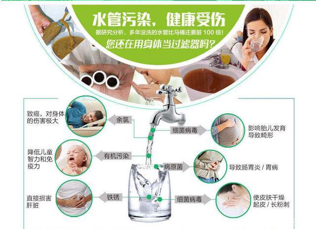 定期清洗护理自来水管道,让自来水用得更放心!