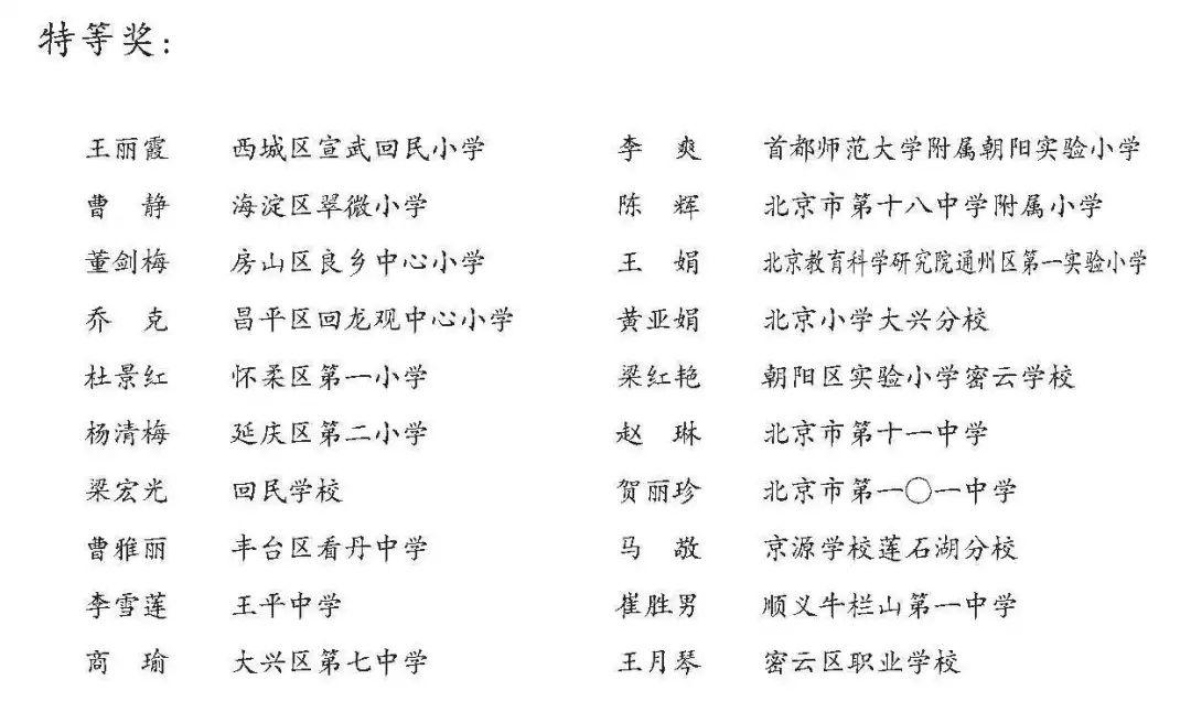 """优秀班主任表彰_重磅!第32届北京市中小学""""紫禁杯""""优秀班主任名单出炉!有你 ..."""
