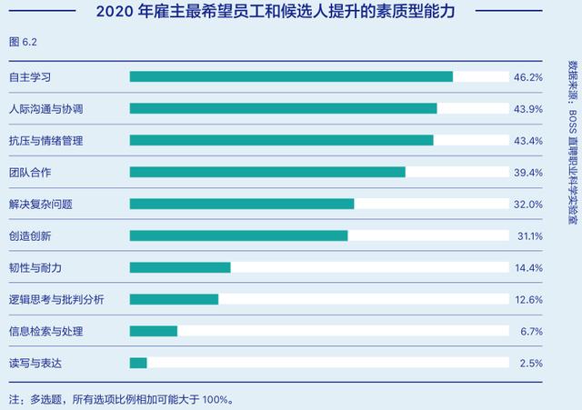 2020热门行业排行_复工第八周人才市场供需逐周回暖 招聘薪酬 高开低走