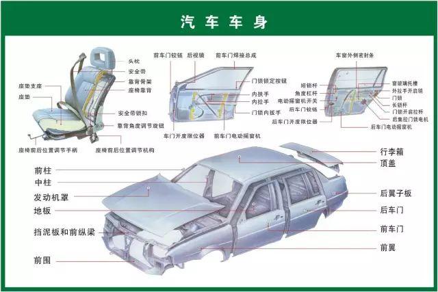车辆前束的原理_铁路车辆制动装置原理