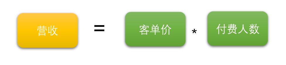 安徽省蚌埠市民政局原局长凌建东回国投案