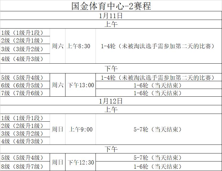 澳门新葡新京(国金体育中心-2)2020年1月上海市业余围棋升级赛赛程公布