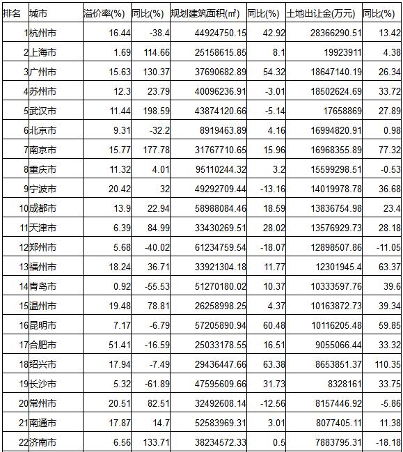 福建省第二季度gdp20_福建省长乐第二中学