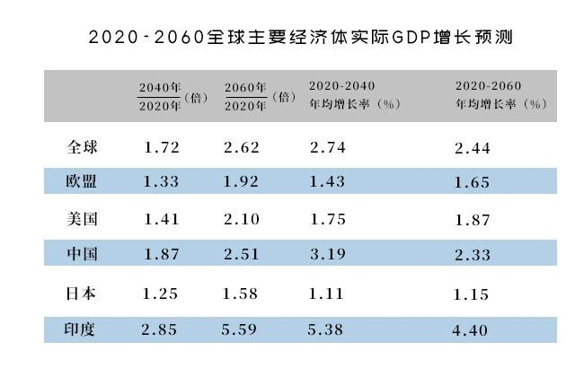 丽水2020年gdp增长率_G20成员2020成绩单出炉,仅中国和土耳其实现了经济正增长