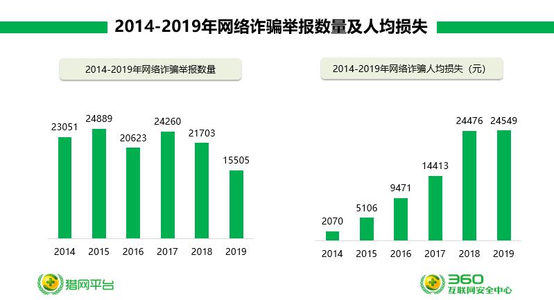 人均损失_中国人均寿命变化图