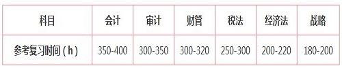 北京赛车计划群都是骗人的