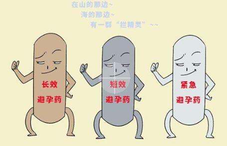 避孕药修复内膜的原理_避孕药修复内膜的原理 了解避孕药如何修复内膜