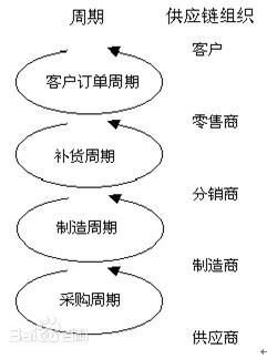中国国有电信企业在美国经营