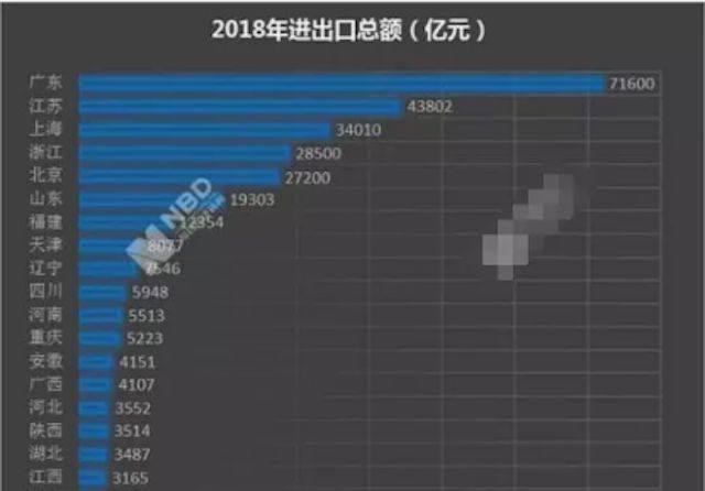 越南gdp总量_越南GDP总量已超广西
