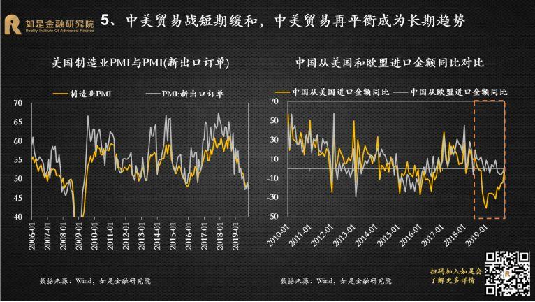 2020山东经济总量预计_山东曹县经济怎么样