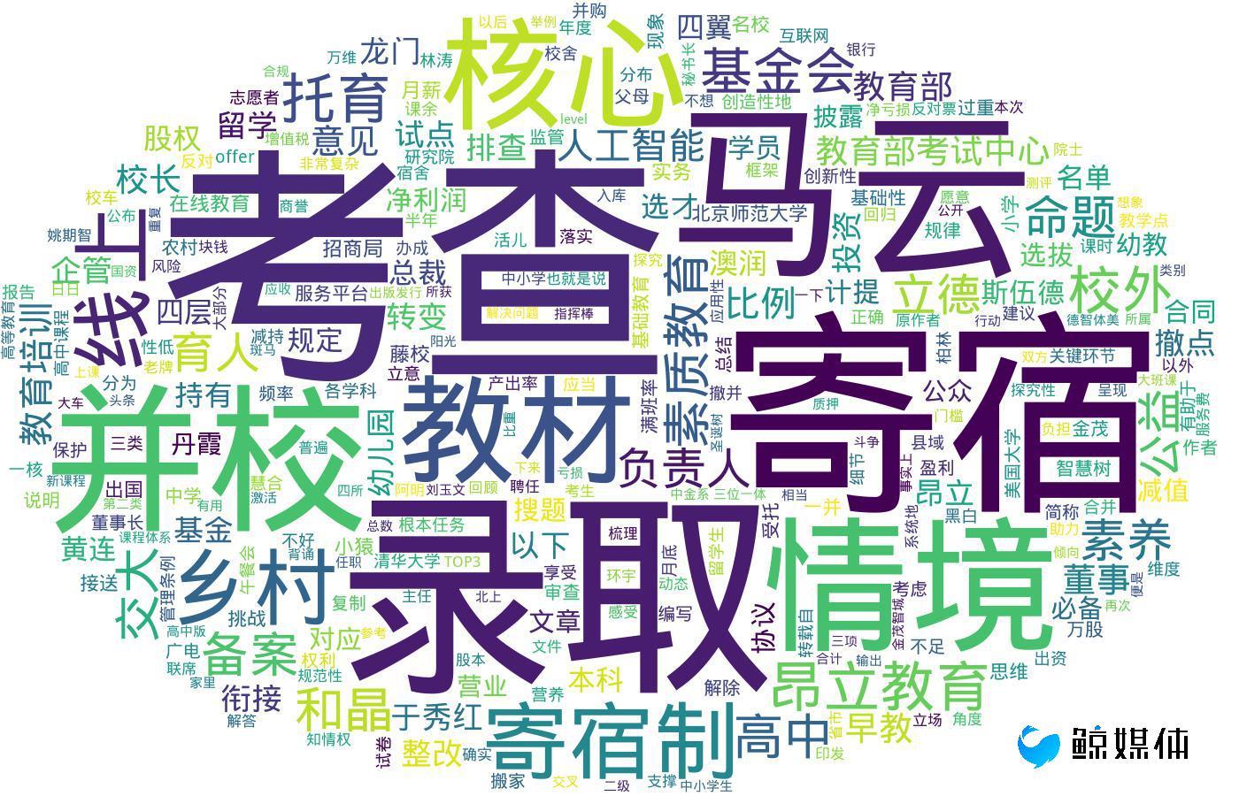 """【鲸媒体早报】""""埃尔曼""""获千万级融资;龙门教育工商信息变更完毕"""