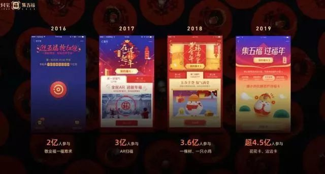 支付宝集五福活动正式官宣 玩法不同往年,网友直呼惊喜