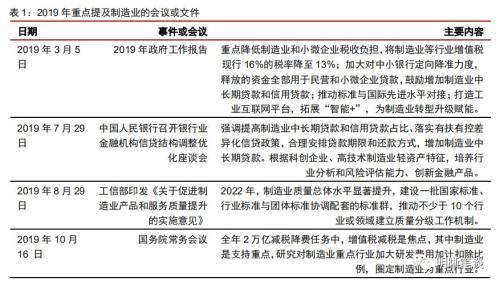 """中信证券:如何打造中国制造?是美国的再工业化 还是走""""德国制造""""之路?_德国新闻_德国中文网"""