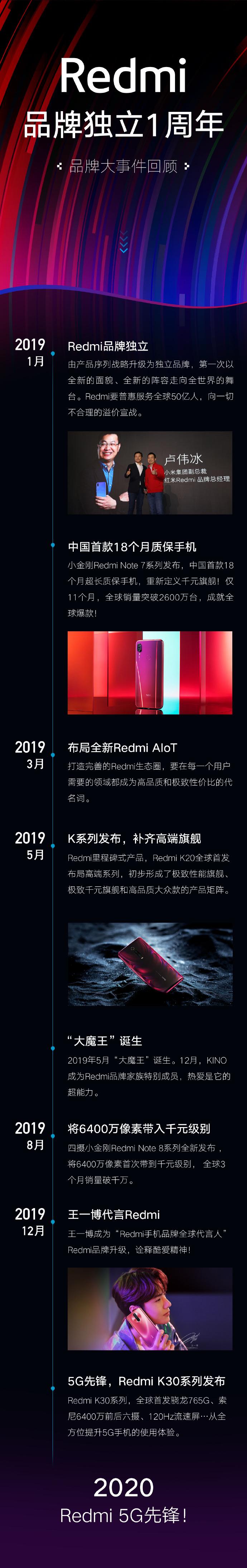 红米品牌独立一周年官方事件回顾