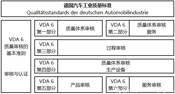 <b>江淮嘉悦A5品质解读:在德国大众质量体系下诞生</b>