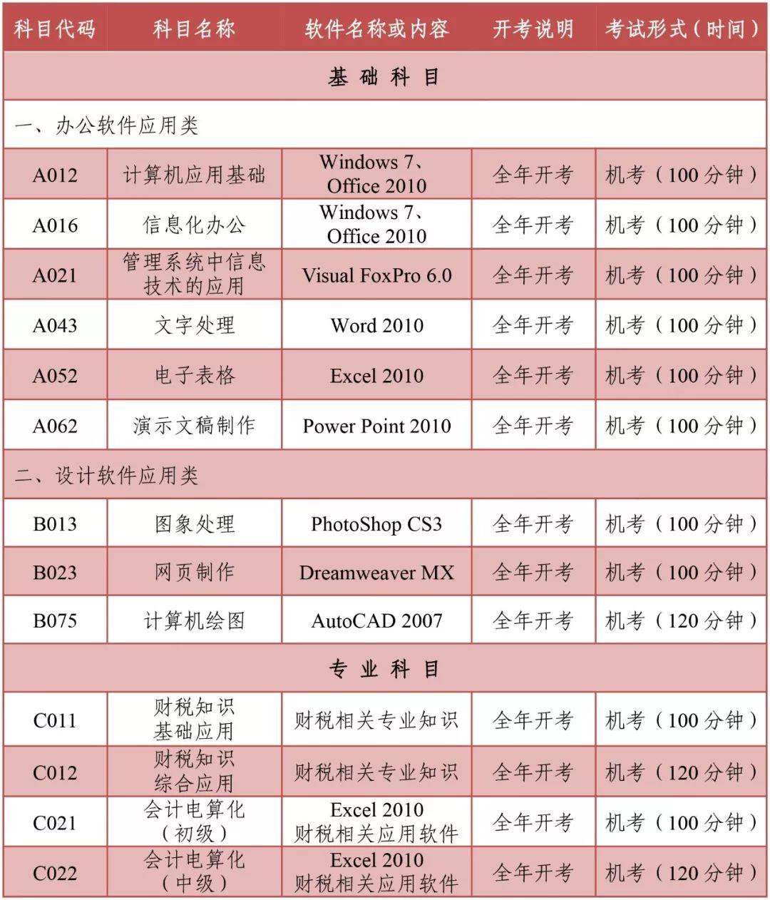 2020年陕西省全国计算机应用水平考试时间安排