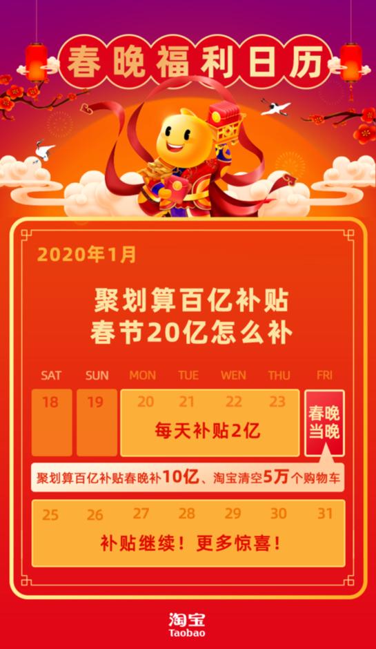 """淘宝春晚再携手 """"聚划算百亿补贴""""春晚补10亿 清空5万购物车"""