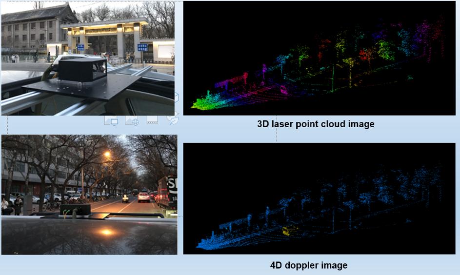 專注于FMCW激光雷達技術,「光勺科技」已完成500萬元天使輪投資