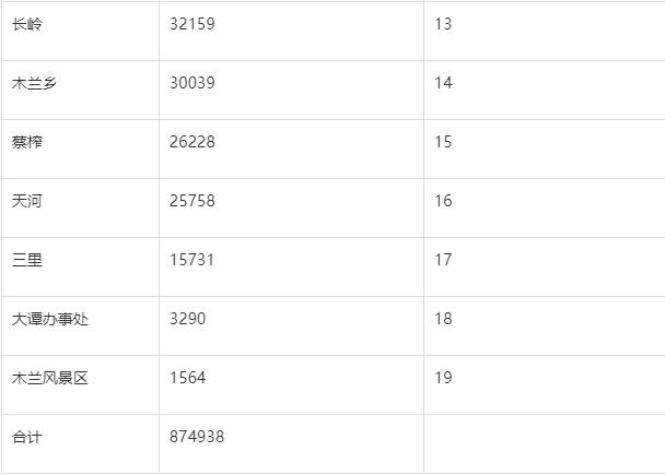 2019年各大动o+排行榜_2019年最具性价比英国大学排行榜TOP50新鲜出炉 带你