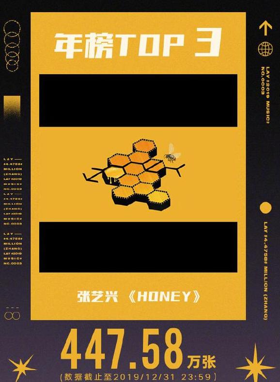 2019年唱片排行榜_Red Velvet获女团唱片销量排名第三