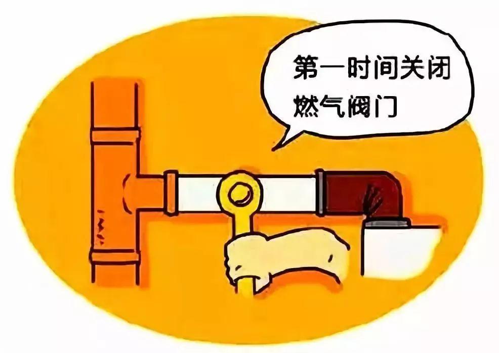 转载:【安全常识】燃气安全用气小课堂:安全用气,幸福相伴!