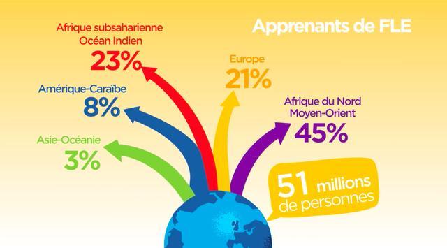 法语人口_人口普查图片