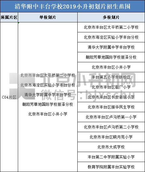 学校丨清华附中、清华附属实验及清朝等6校小升初招生解析!