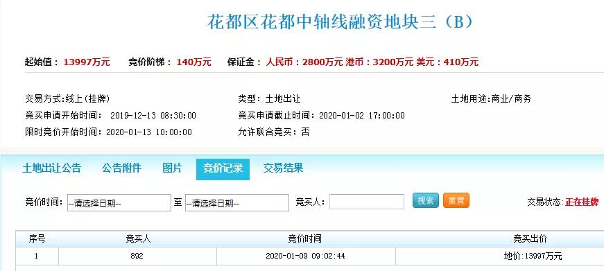 黄埔、花都两宗商地竞价出让,起拍总价2.98亿!