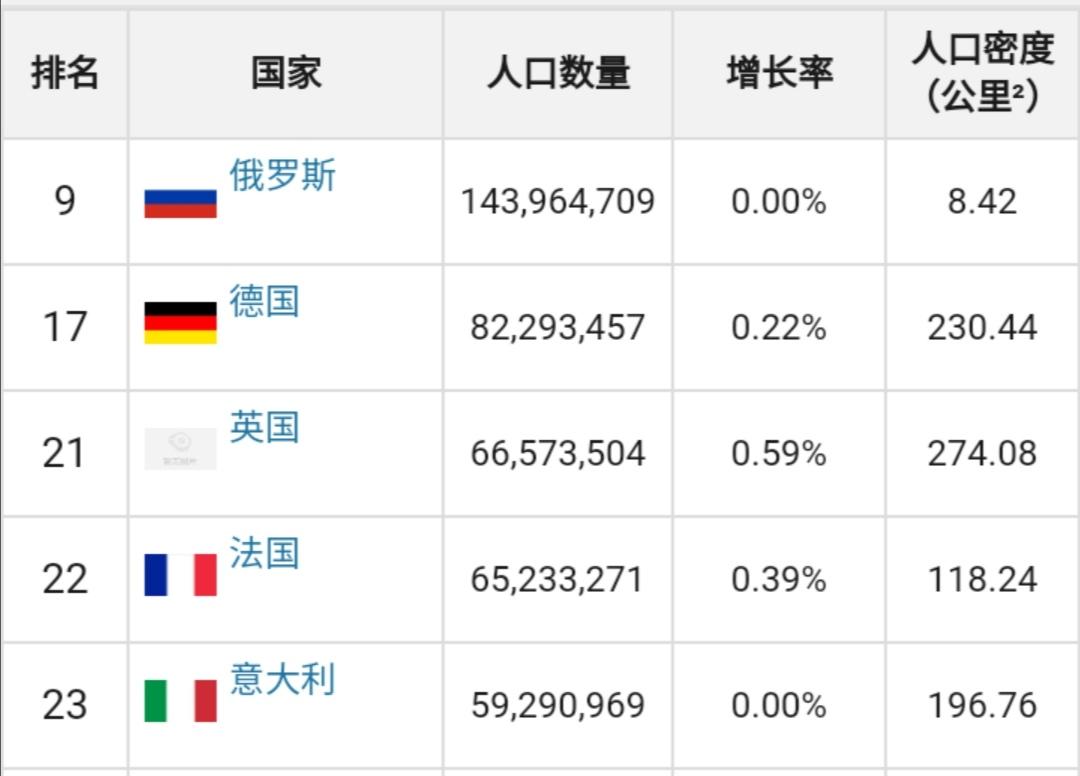 英国gdp总量世界排名_世界各国历年GDP分析(3)
