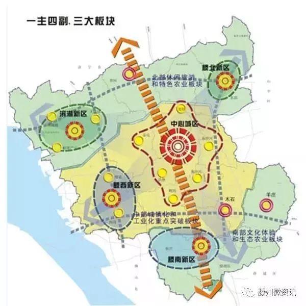 2020滕州gdp_滕州2020年城建计划图