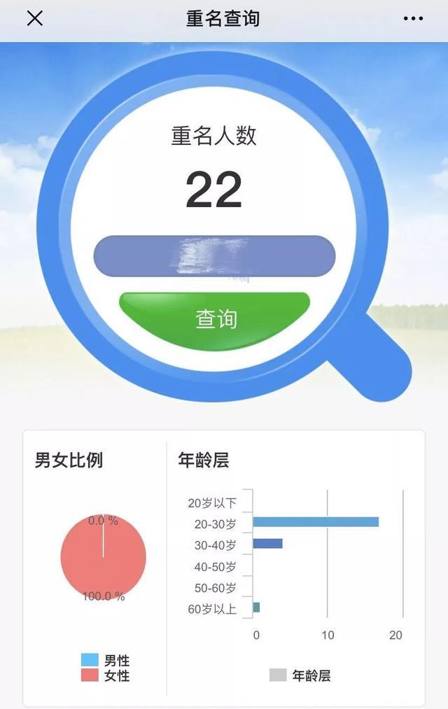 2019情侣网名排行榜_2019年中国新生儿最流行名字排行榜 值得广大父母参