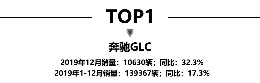 2019年销量最火的10款高端SUV,奔驰GLC夺冠,宝马X3猛增314.7%