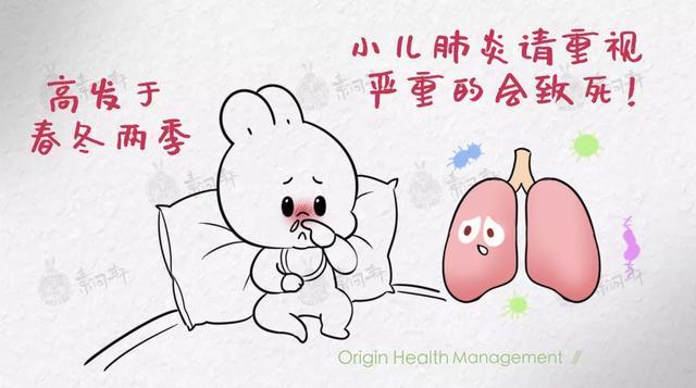 """父母們需要知道孩子肺炎前兆早期的兩個""""信號"""""""