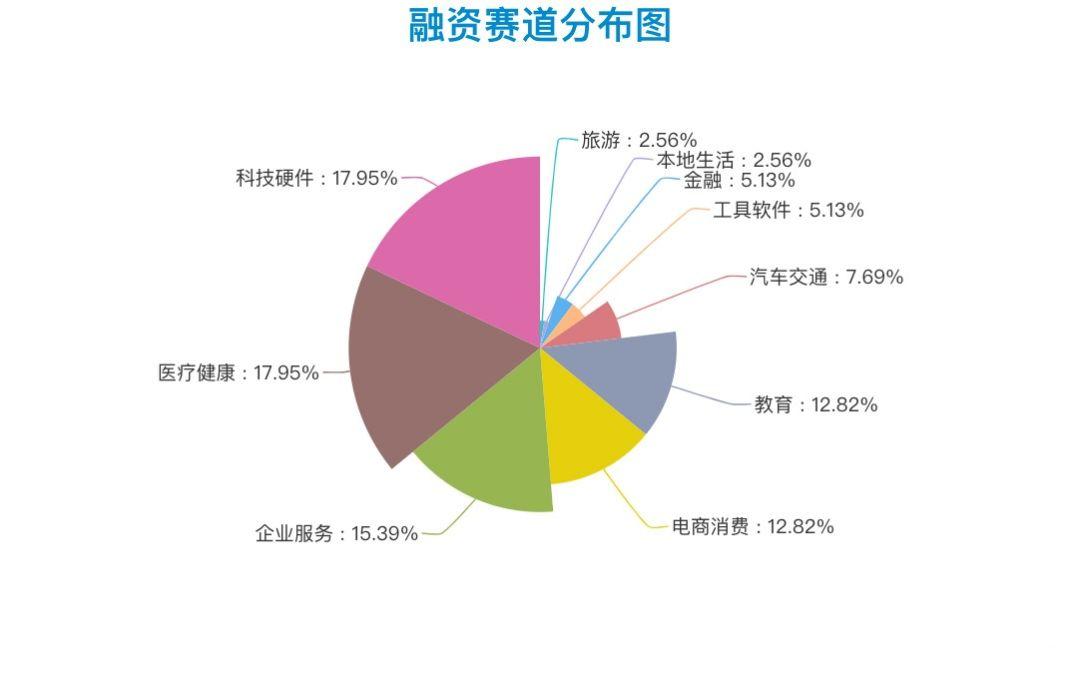 智造头条 北京:今年9成街道乡镇将创建生活垃圾分类示范片区;654份年报预告逾五成预喜 净利超10亿元公司有望达27家
