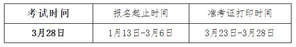 2020年度基金从业人员资格考试报名时间:1月13日起