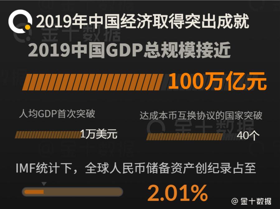 2020全国人均gdp排行_2018全国各省市人均GDP排名是什么