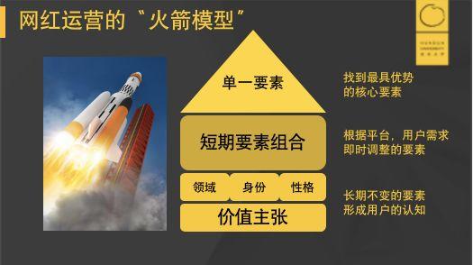 如何成为顶级网红?一个火箭模型帮你找准定位